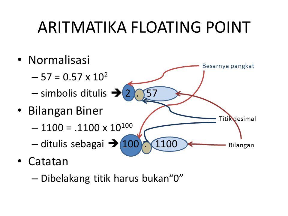 ARITMATIKA FLOATING POINT Normalisasi – 57 = 0.57 x 10 2 – simbolis ditulis  2. 57 Bilangan Biner – 1100 =.1100 x 10 100 – ditulis sebagai  100. 110