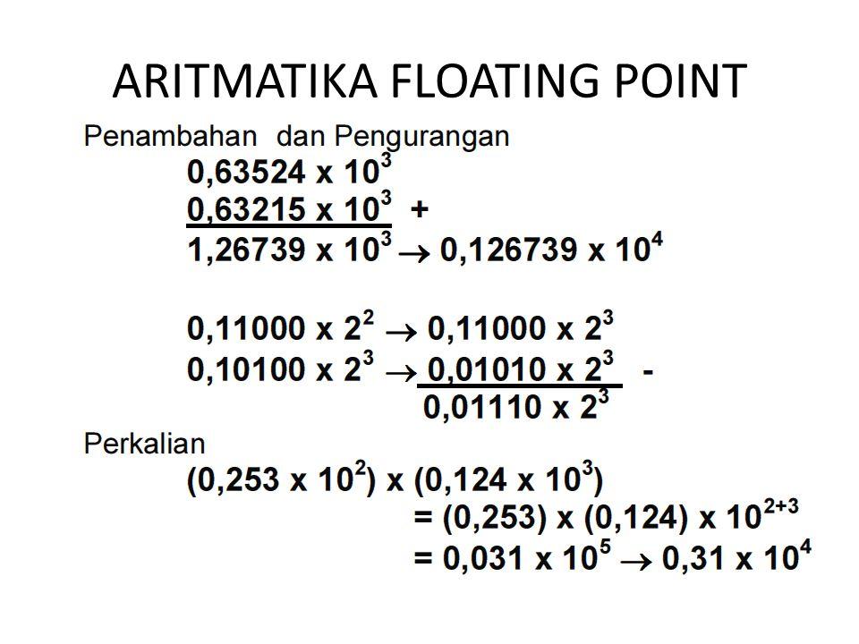 Representasi Bilangan Positif dan Negatif pada bilangan BINER Label tanda konvensional : + dan – – Contoh : +4 dan -4 Menggunakan posisi digit sebelah kiri (MSB) sebagai sign digit (0 untuk positif dan 1 untuk negatif).