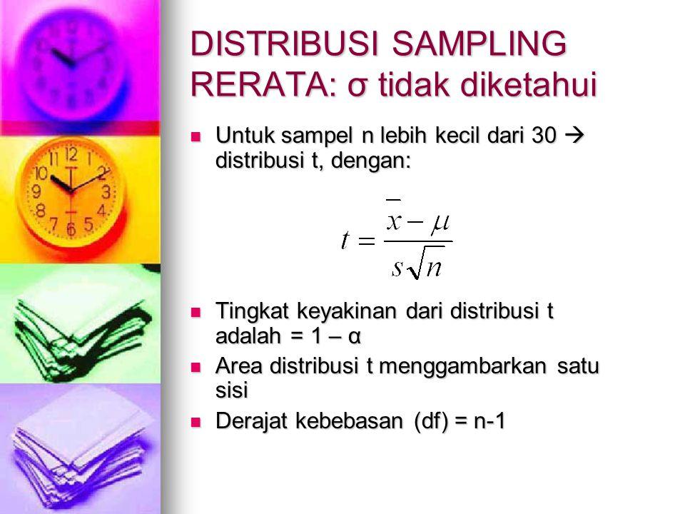 DISTRIBUSI SAMPLING RERATA: σ tidak diketahui Untuk sampel n lebih kecil dari 30  distribusi t, dengan: Untuk sampel n lebih kecil dari 30  distribu