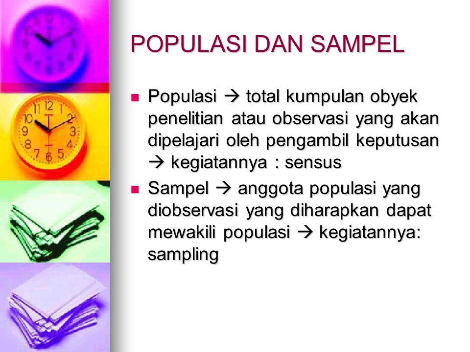 POPULASI DAN SAMPEL Populasi  total kumpulan obyek penelitian atau observasi yang akan dipelajari oleh pengambil keputusan  kegiatannya : sensus Pop