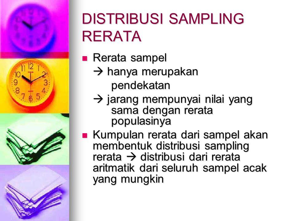 DISTRIBUSI SAMPLING RERATA Rerata sampel Rerata sampel  hanya merupakan pendekatan  jarang mempunyai nilai yang sama dengan rerata populasinya Kumpu