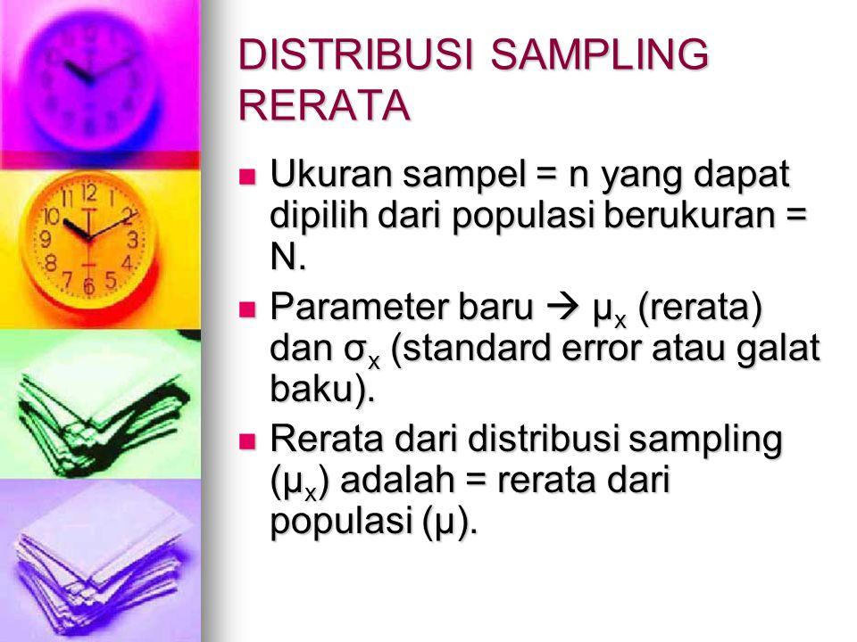 DISTRIBUSI SAMPLING RERATA Ukuran sampel = n yang dapat dipilih dari populasi berukuran = N. Ukuran sampel = n yang dapat dipilih dari populasi beruku