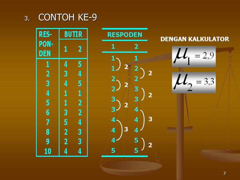 7 3. CONTOH KE-9 2 2 2 3 2 2 3 2 DENGAN KALKULATOR