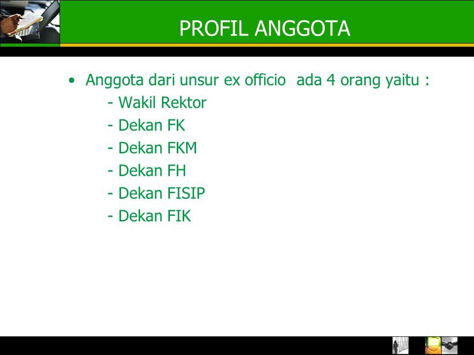 PROFIL ANGGOTA Anggota dari unsur ex officio ada 4 orang yaitu : - Wakil Rektor - Dekan FK - Dekan FKM - Dekan FH - Dekan FISIP - Dekan FIK