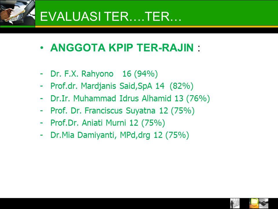 EVALUASI TER….TER… ANGGOTA KPIP TER-RAJIN : -Dr. F.X.