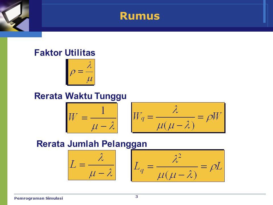 3 Rumus Faktor Utilitas Rerata Waktu Tunggu Rerata Jumlah Pelanggan Pemrograman Simulasi