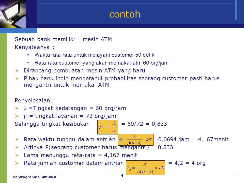 4 contoh Sebuah bank memiliki 1 mesin ATM. Kenyataanya :  Waktu rata-rata untuk melayani customer 50 detik  Rata-rata customer yang akan memakai atm