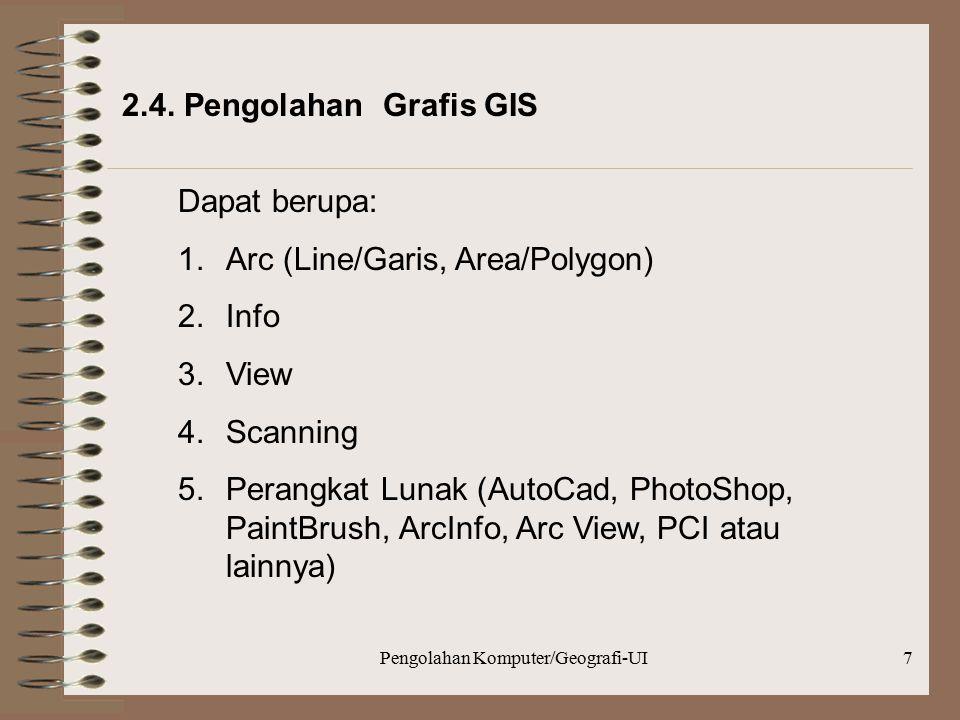 Pengolahan Komputer/Geografi-UI8 2.6.