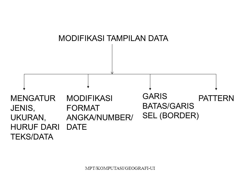 MPT/KOMPUTASI/GEOGRAFI-UI MODIFIKASI TAMPILAN DATA MENGATUR JENIS, UKURAN, HURUF DARI TEKS/DATA MODIFIKASI FORMAT ANGKA/NUMBER/ DATE GARIS BATAS/GARIS