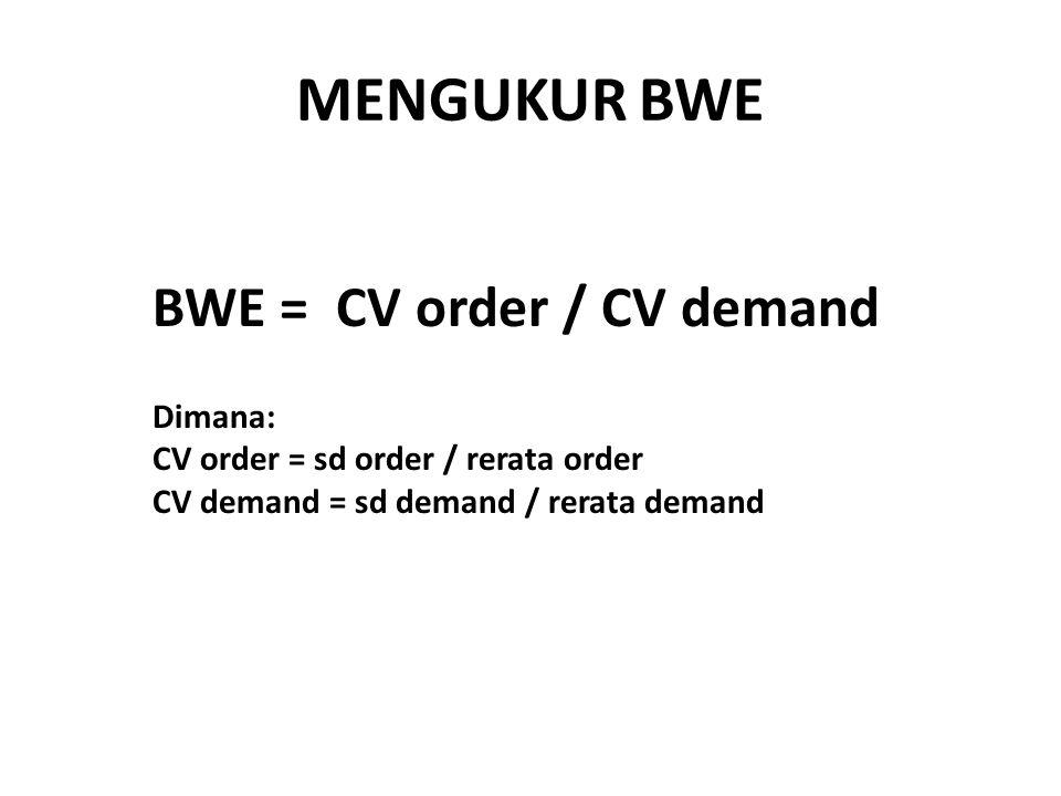 MENGUKUR BWE BWE = CV order / CV demand Dimana: CV order = sd order / rerata order CV demand = sd demand / rerata demand
