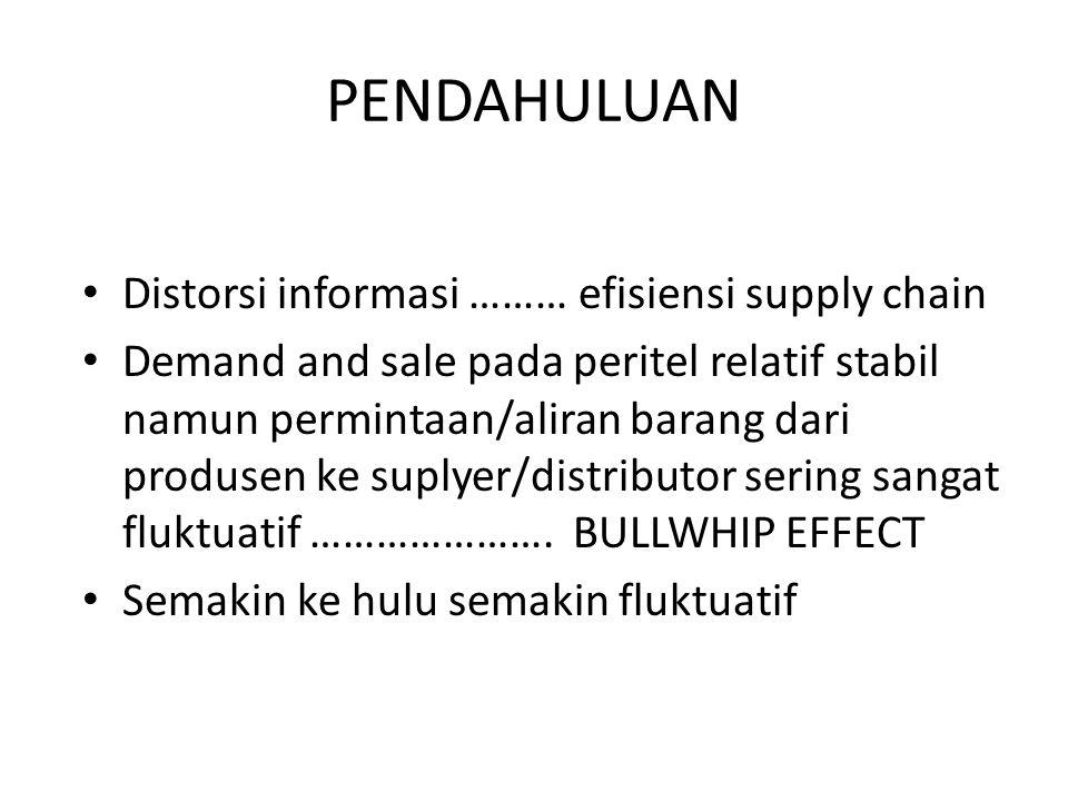PENDAHULUAN Distorsi informasi ……… efisiensi supply chain Demand and sale pada peritel relatif stabil namun permintaan/aliran barang dari produsen ke