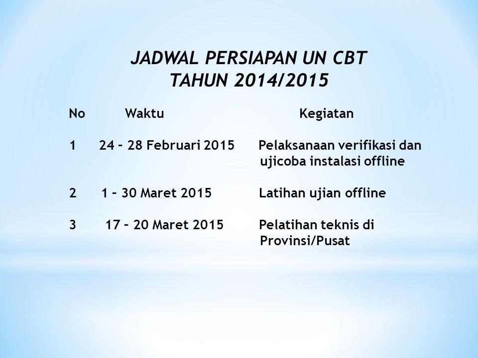 JADWAL PERSIAPAN UN CBT TAHUN 2014/2015 No Waktu Kegiatan 1 24 – 28 Februari 2015 Pelaksanaan verifikasi dan ujicoba instalasi offline 2 1 – 30 Maret 2015 Latihan ujian offline 3 17 – 20 Maret 2015 Pelatihan teknis di Provinsi/Pusat