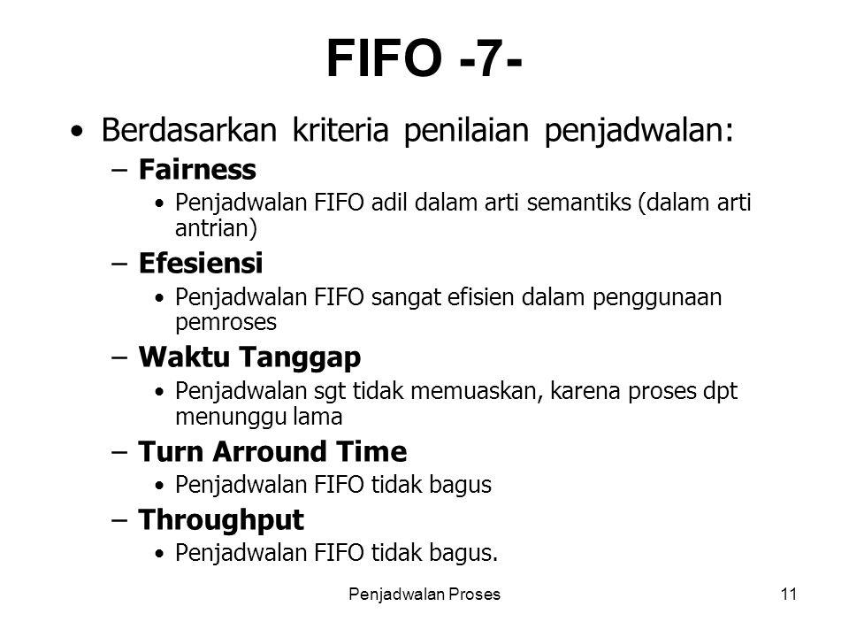 Penjadwalan Proses11 FIFO -7- Berdasarkan kriteria penilaian penjadwalan: –Fairness Penjadwalan FIFO adil dalam arti semantiks (dalam arti antrian) –E