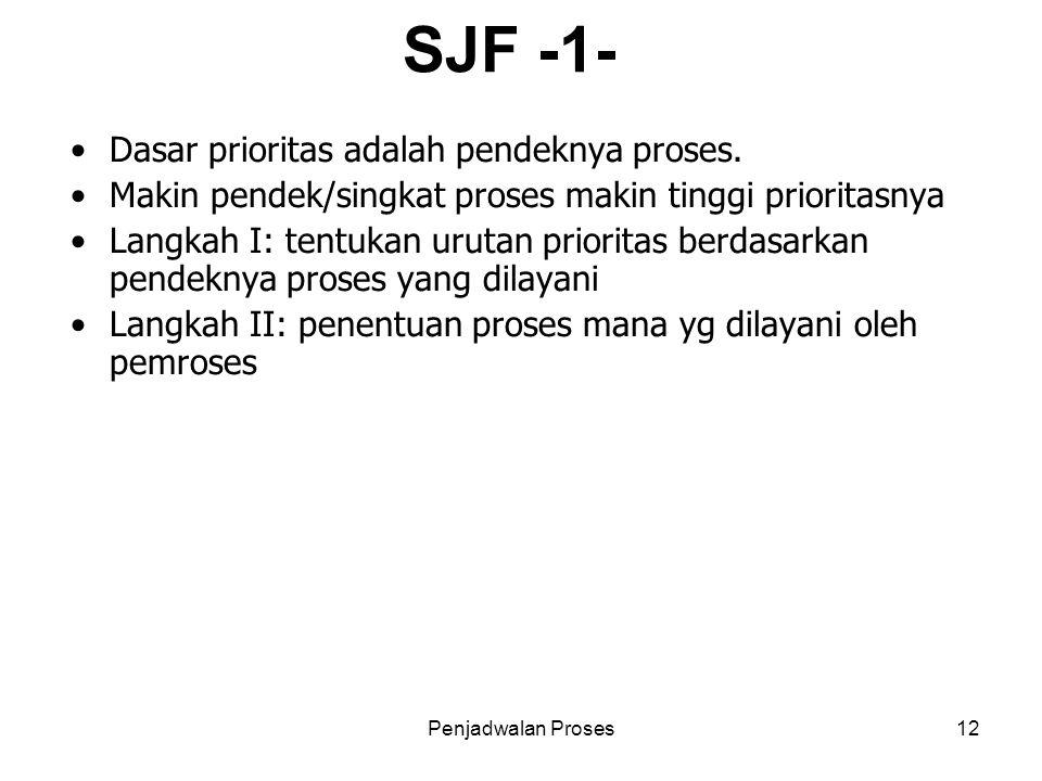 Penjadwalan Proses12 SJF -1- Dasar prioritas adalah pendeknya proses. Makin pendek/singkat proses makin tinggi prioritasnya Langkah I: tentukan urutan