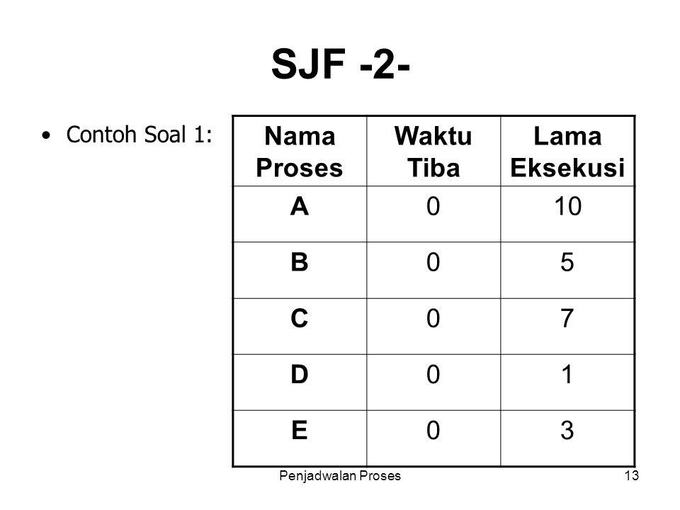 Penjadwalan Proses13 SJF -2- Contoh Soal 1: Nama Proses Waktu Tiba Lama Eksekusi A010 B05 C07 D01 E03