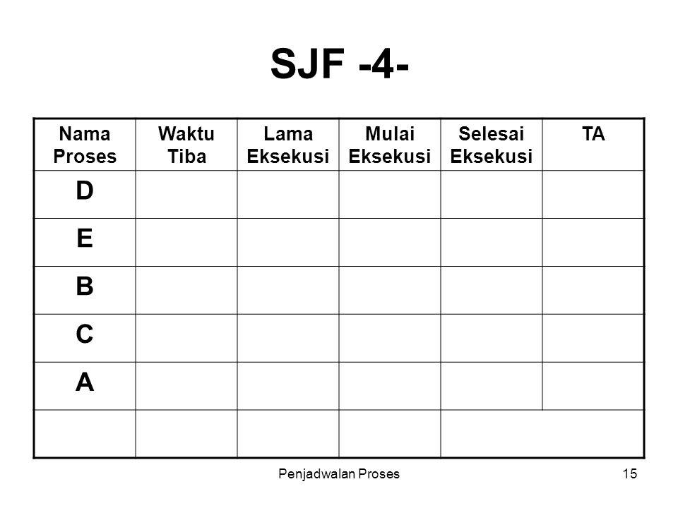 Penjadwalan Proses15 SJF -4- Nama Proses Waktu Tiba Lama Eksekusi Mulai Eksekusi Selesai Eksekusi TA D E B C A