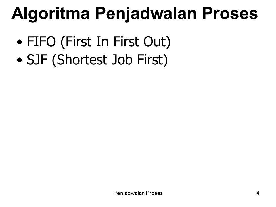 Penjadwalan Proses4 Algoritma Penjadwalan Proses FIFO (First In First Out) SJF (Shortest Job First)