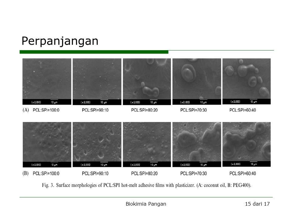 Biokimia Pangan15 dari 17 Perpanjangan  Minyak kelapa »  Plastisizer yang baik  Sesuai studi morfologi