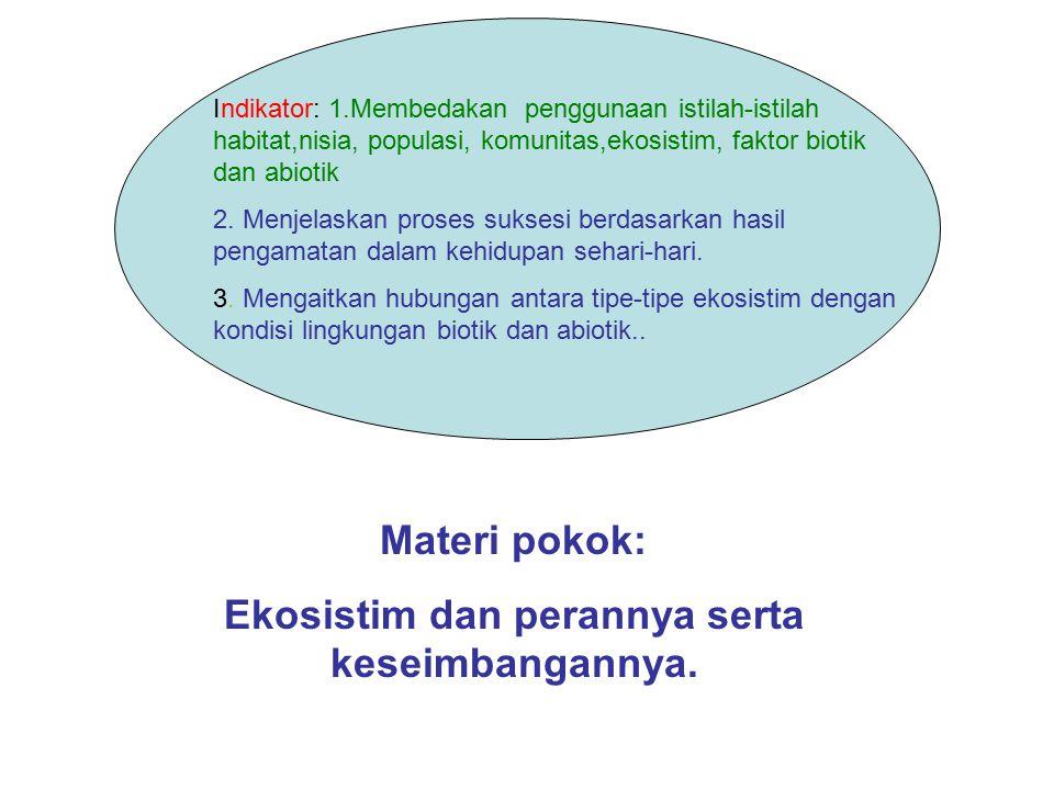 KELAS /SMESTER: X /2 ALOKASI WAKTU : 2X45 menit S.K.: Menganalisis hubungan antara komponen ekosistim perubahan materi dan energi serta peranan manusi