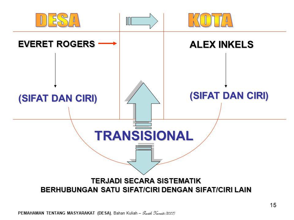 PEMAHAMAN TENTANG MASYARAKAT (DESA), Bahan Kuliah – Ravik Karsidi (2007) 15 TRANSISIONAL TERJADI SECARA SISTEMATIK BERHUBUNGAN SATU SIFAT/CIRI DENGAN