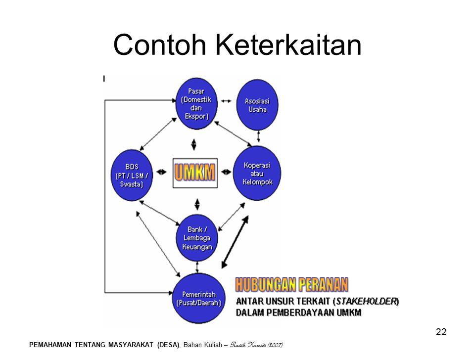 PEMAHAMAN TENTANG MASYARAKAT (DESA), Bahan Kuliah – Ravik Karsidi (2007) 22 Contoh Keterkaitan