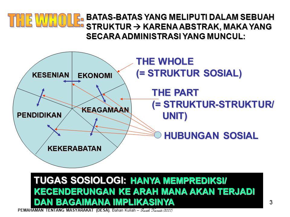 PEMAHAMAN TENTANG MASYARAKAT (DESA), Bahan Kuliah – Ravik Karsidi (2007) 3 BATAS-BATAS YANG MELIPUTI DALAM SEBUAH STRUKTUR  KARENA ABSTRAK, MAKA YANG