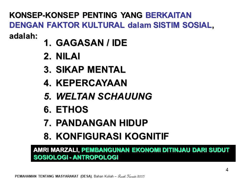 PEMAHAMAN TENTANG MASYARAKAT (DESA), Bahan Kuliah – Ravik Karsidi (2007) 4 KONSEP-KONSEP PENTING YANG BERKAITAN DENGAN FAKTOR KULTURAL dalam SISTIM SO