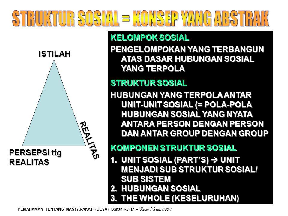 PEMAHAMAN TENTANG MASYARAKAT (DESA), Bahan Kuliah – Ravik Karsidi (2007) 6 ISTILAH PERSEPSI ttg REALITAS REALITAS KELOMPOK SOSIAL PENGELOMPOKAN YANG T
