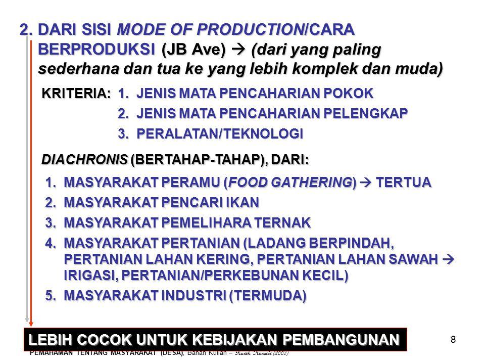 PEMAHAMAN TENTANG MASYARAKAT (DESA), Bahan Kuliah – Ravik Karsidi (2007) 8 2.DARI SISI MODE OF PRODUCTION/CARA BERPRODUKSI (JB Ave)  (dari yang palin
