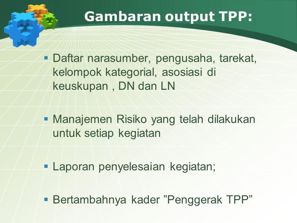 Gambaran output TPP:  Daftar narasumber, pengusaha, tarekat, kelompok kategorial, asosiasi di keuskupan, DN dan LN  Manajemen Risiko yang telah dila