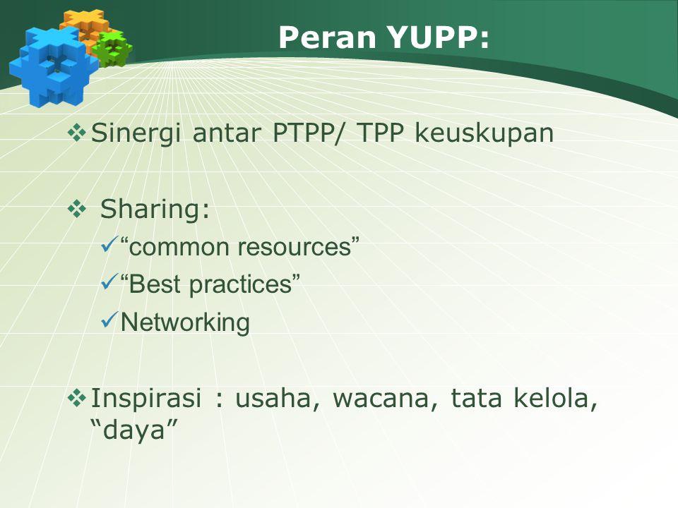 "Peran YUPP:  Sinergi antar PTPP/ TPP keuskupan  Sharing: ""common resources"" ""Best practices"" Networking  Inspirasi : usaha, wacana, tata kelola, ""d"
