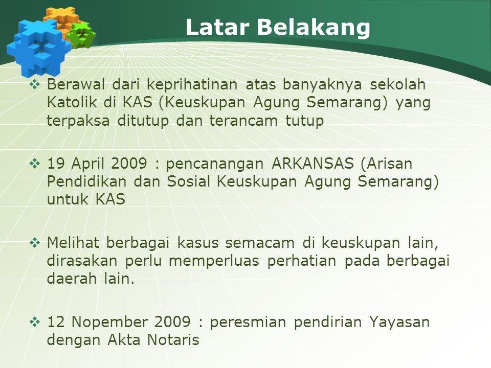 Latar Belakang  Berawal dari keprihatinan atas banyaknya sekolah Katolik di KAS (Keuskupan Agung Semarang) yang terpaksa ditutup dan terancam tutup 