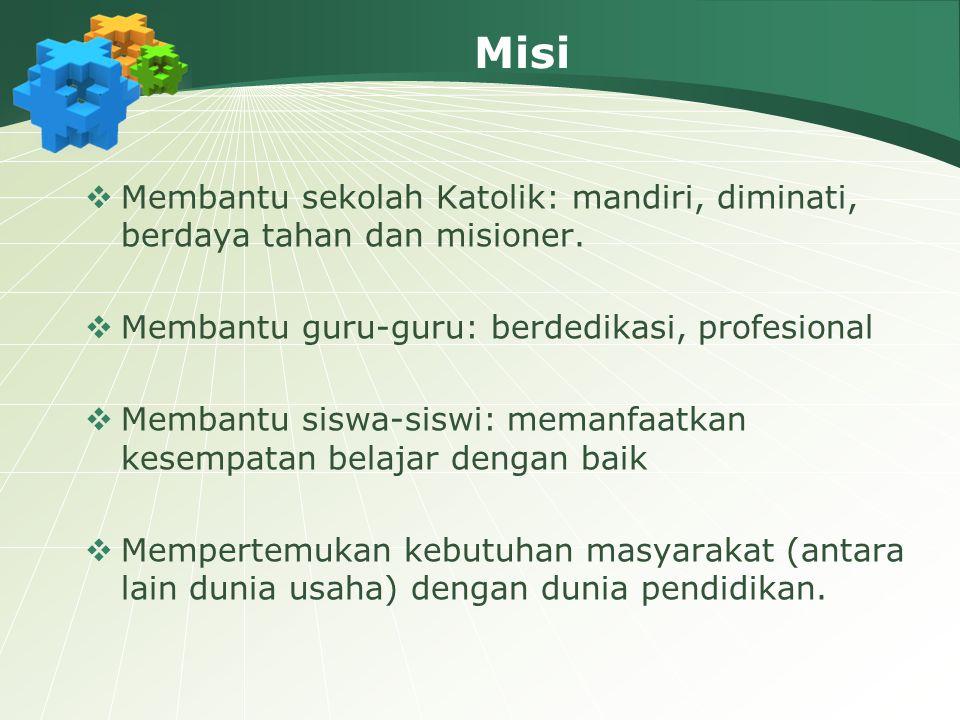 Mekanisme kerja Komunitas Peduli Pendidikan di Wilayah sebuah Keuskupan Lembaga Sumber Donatur Lokal/DN/LN Komunitas Peduli Pendidikan sebuah Keuskupan di Jakarta TPP Team Peduli Pendidikan PTPP Panitia Tetap Peduli Pendidikan YUPP