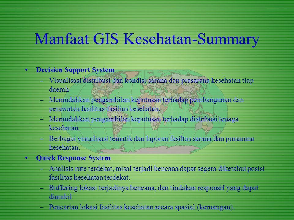 Manfaat GIS Kesehatan-Summary Decision Support System –Visualisasi distribusi dan kondisi sarana dan prasarana kesehatan tiap daerah –Memudahkan penga