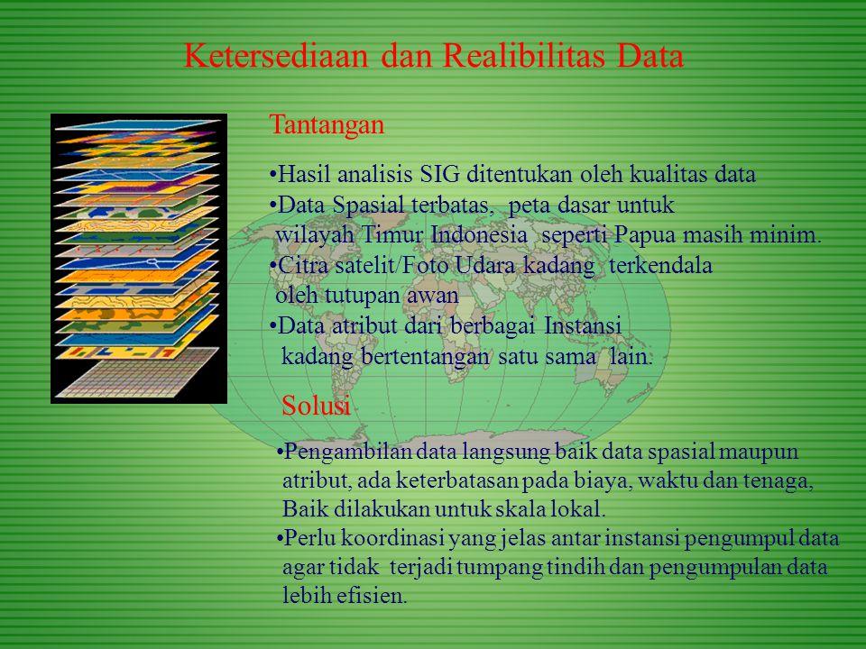 Ketersediaan dan Realibilitas Data Hasil analisis SIG ditentukan oleh kualitas data Data Spasial terbatas, peta dasar untuk wilayah Timur Indonesia se