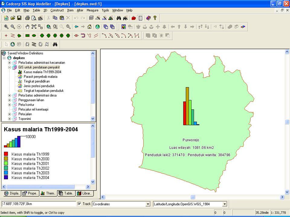 Manfaat GIS Kesehatan-Summary Decision Support System –Visualisasi distribusi dan kondisi sarana dan prasarana kesehatan tiap daerah –Memudahkan pengambilan keputusan terhadap pembangunan dan perawatan fasilitas-fasilias kesehatan.