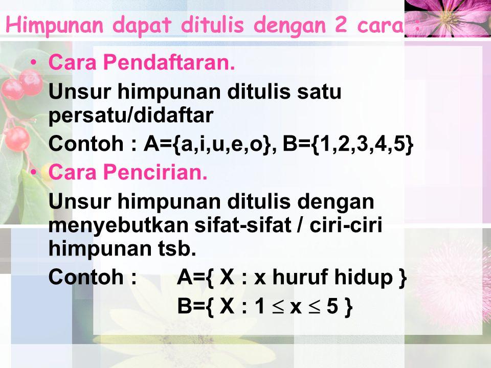 Himpunan dapat ditulis dengan 2 cara : Cara Pendaftaran. Unsur himpunan ditulis satu persatu/didaftar Contoh : A={a,i,u,e,o}, B={1,2,3,4,5} Cara Penci
