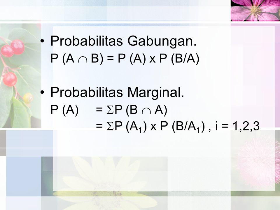 Probabilitas Gabungan. P (A  B) = P (A) x P (B/A) Probabilitas Marginal. P (A) =  P (B  A) =  P (A 1 ) x P (B/A 1 ), i = 1,2,3