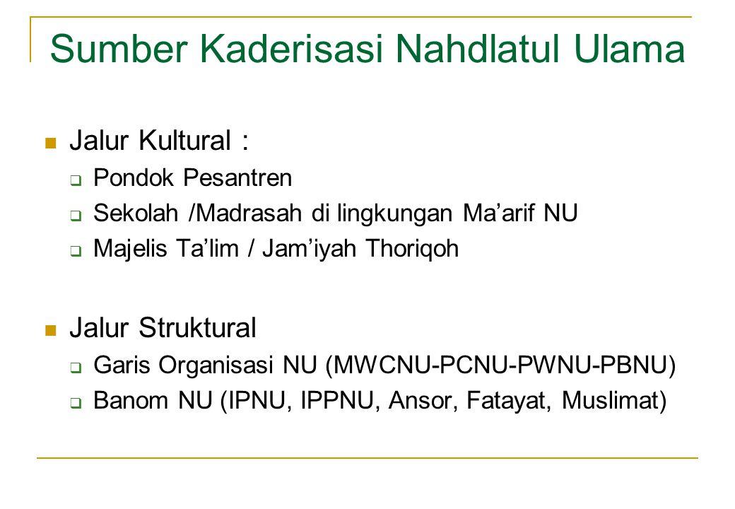 Sumber Kaderisasi Nahdlatul Ulama Jalur Kultural :  Pondok Pesantren  Sekolah /Madrasah di lingkungan Ma'arif NU  Majelis Ta'lim / Jam'iyah Thoriqoh Jalur Struktural  Garis Organisasi NU (MWCNU-PCNU-PWNU-PBNU)  Banom NU (IPNU, IPPNU, Ansor, Fatayat, Muslimat)