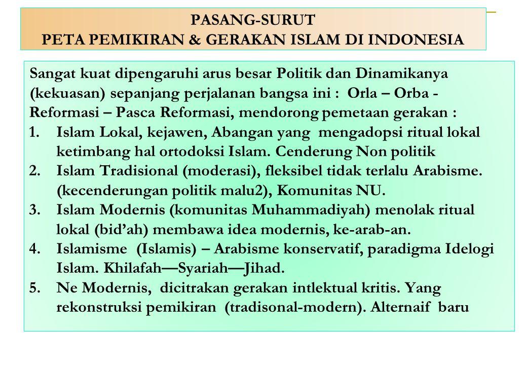 PASANG-SURUT PETA PEMIKIRAN & GERAKAN ISLAM DI INDONESIA Sangat kuat dipengaruhi arus besar Politik dan Dinamikanya (kekuasan) sepanjang perjalanan bangsa ini : Orla – Orba - Reformasi – Pasca Reformasi, mendorong pemetaan gerakan : 1.Islam Lokal, kejawen, Abangan yang mengadopsi ritual lokal ketimbang hal ortodoksi Islam.