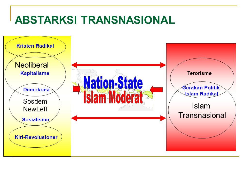 Neoliberal Islam Transnasional Sosdem NewLeft ABSTARKSI TRANSNASIONAL Kristen Radikal Demokrasi Sosialisme Kapitalisme Kiri-Revolusioner Gerakan Politik Islam Radikal Terorisme
