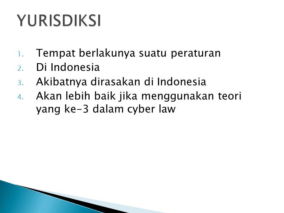 1. Tempat berlakunya suatu peraturan 2. Di Indonesia 3.