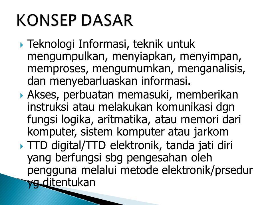  Teknologi Informasi, teknik untuk mengumpulkan, menyiapkan, menyimpan, memproses, mengumumkan, menganalisis, dan menyebarluaskan informasi.