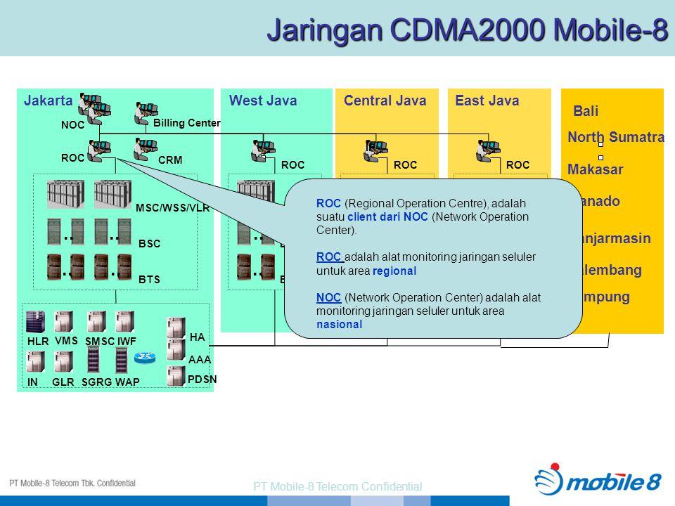 PT Mobile-8 Telecom Confidential Palembang Banjarmasin Manado.. HLR VMS SMSCIWF IN IP MSC/WSS/VLR BSC BTS ROC Billing Center NOC SGRGWAP HA AAA GLR MS