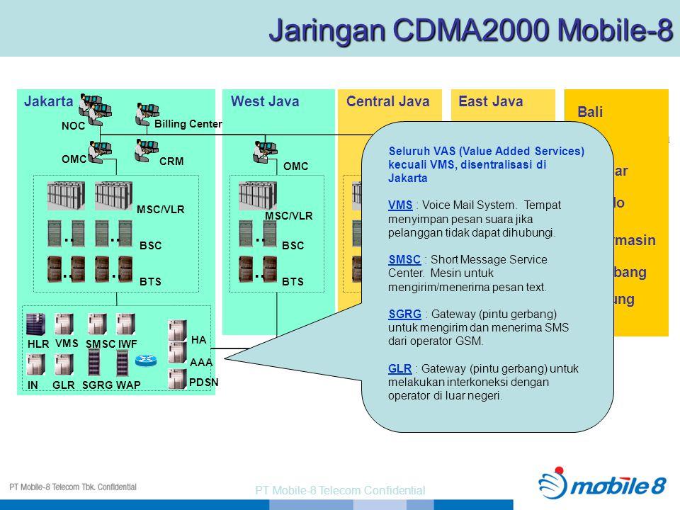 PT Mobile-8 Telecom Confidential North Sumatra.. MSC/VLR BSC BTS Bali Makasar Manado Banjarmasin Palembang Lampung.. HLR VMS SMSCIWF IN IP MSC/VLR BSC