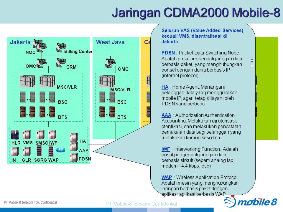 PT Mobile-8 Telecom Confidential.. HLR VMS SMSCIWF IN IP MSC/VLR BSC BTS OMC Billing Center NOC SGRGWAP HA AAA GLR MSC/VLR BSC BTS.. MSC/VLR BSC BTS..