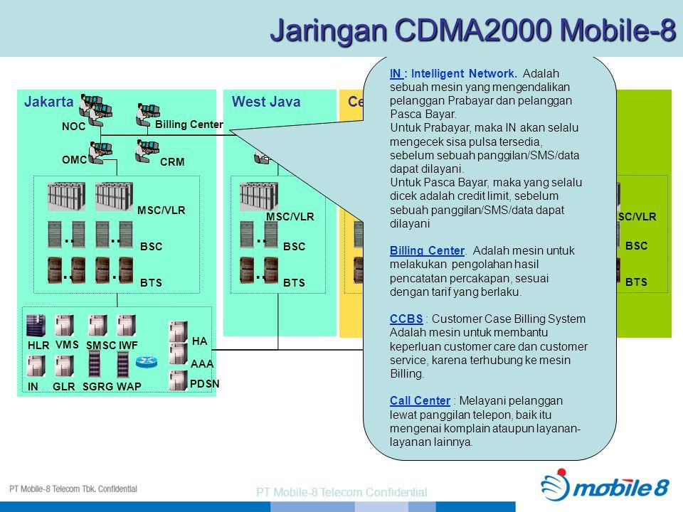 PT Mobile-8 Telecom Confidential Simulation Plot of Planned 160 EVDO Rev-A in Jabodetabek