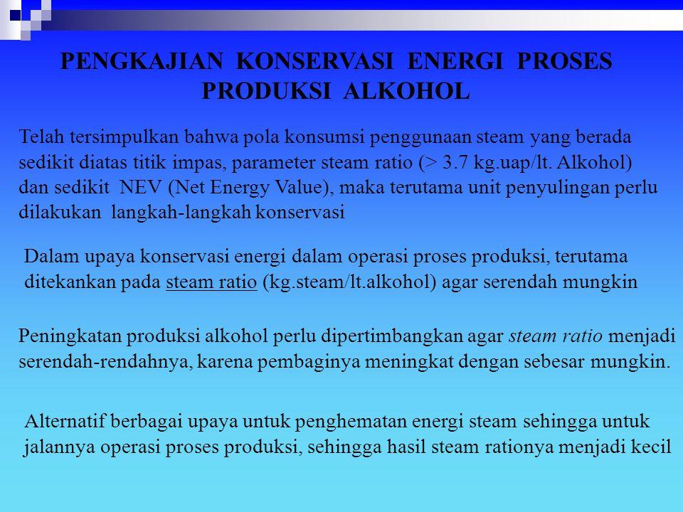 PENGKAJIAN KONSERVASI ENERGI PROSES PRODUKSI ALKOHOL Telah tersimpulkan bahwa pola konsumsi penggunaan steam yang berada sedikit diatas titik impas, p