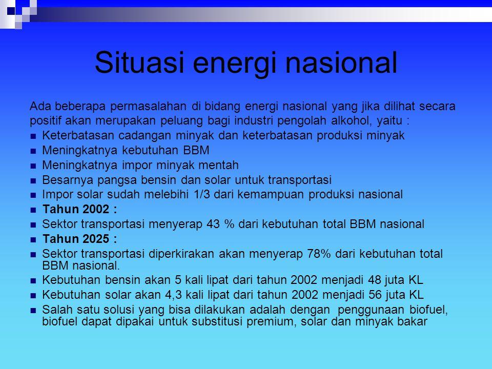 Situasi energi nasional Ada beberapa permasalahan di bidang energi nasional yang jika dilihat secara positif akan merupakan peluang bagi industri peng