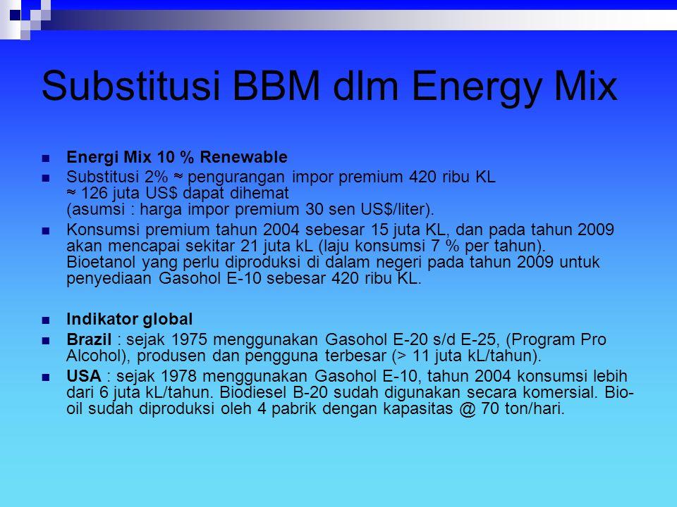 Substitusi BBM dlm Energy Mix Energi Mix 10 % Renewable Substitusi 2%  pengurangan impor premium 420 ribu KL  126 juta US$ dapat dihemat (asumsi : h